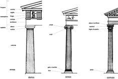 Column parts - italian