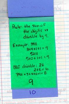 Mrs. Smith's Interactive Notebook, 6th grade math