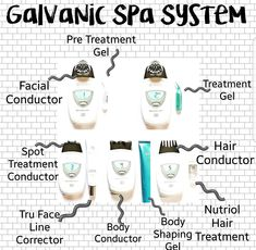 This galvanic spa treats so many different areas and issues INTROCLEANSER™ Premium Blackhead Remover Nu Skin, Beauty Skin, Health And Beauty, Galvanic Spa, Galvanic Facial, Sagging Skin, Skin Care Tools, Spot Treatment, Facial Care