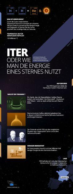 ITER: Die Energie der Sterne nutzen (Infografik)