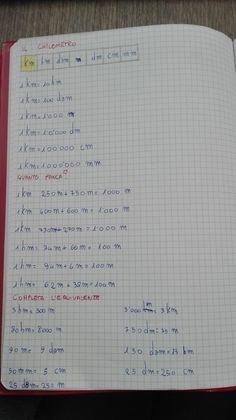 Classe Terza- Matematica- Maggio/Giugno-Le misure- Problemi intuitivi - Maestra Anita