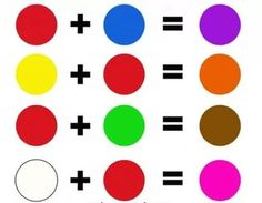 Create Your Own Colors By Blending What Is Already