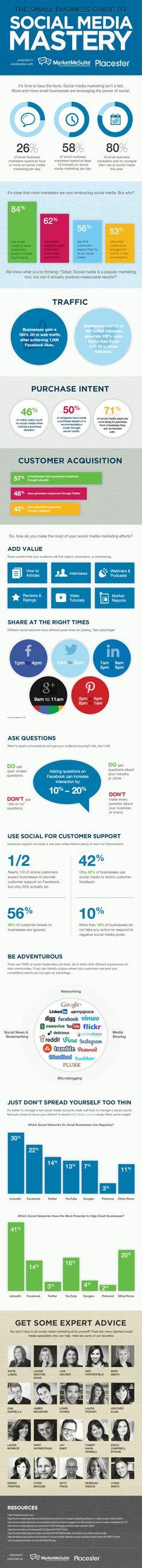 Guía de Social Media para pymes #infografia #infographic#socialmedia