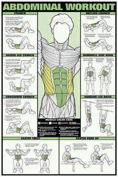Exercises to cut weight and define your Abs.#virileman5