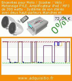 Enceintes pour Moto / Scooter / Vélo / Motoneige PYLE. Amplificateur iPod / MP3 de 300 watts - Système de son stéréo avec deux haut-parleurs étanches et radio FM, port USB et de carte SD. Se monte sur le guidon. (Appareils électroniques). Réduction de 60%! Prix actuel 72,04 €, l'ancien prix était de 179,42 €. https://www.adquisitio.fr/pyle/enceintes-moto-scooter