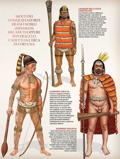 Indians of Mesoamerica and South America. Giorgio Albertini
