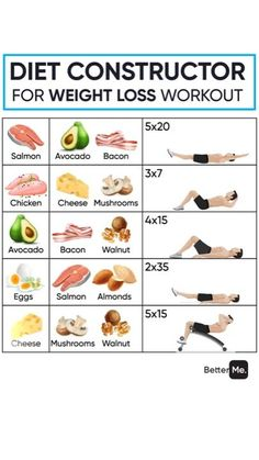 Diet And Nutrition, Health Diet, Health Fitness, Fitness App, Nutrition Jobs, Nutrition Articles, Child Nutrition, Fitness Diet, Healthy Diet Plans