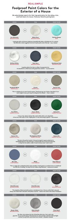 Foolproof paint colors for the exterior of houses.