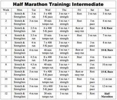 44 Trendy half marathon training plan hal higdon – Famous Last Words Hal Higdon Marathon Training, Hal Higdon Half Marathon, Half Marathon Training, Marathon Plan, Marathon Training For Beginners, Strength Training For Beginners, Workout Routines For Beginners, Weight Training Schedule, Training Plan