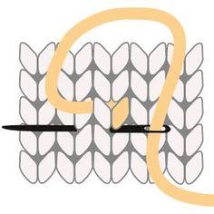Silmukoiden jäljentäminen – näin teet kuviot neuleeseen helposti - Kotiliesi.fi Knitting Stiches, Baby Knitting Patterns, Stitch Patterns, Sewing Patterns, Crochet Patterns, Crochet Chart, Knit Crochet, Hand Embroidery Videos, Cross Stitch Animals