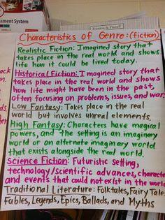 genre characteristics