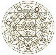 The Alchemy of Being Human in One Image | GnosticWarrior.com
