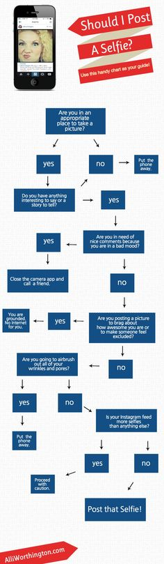 Love this from @Alli Worthington: Should You Post That Selfie? This Flowchart Can Be Your Guide. #writing