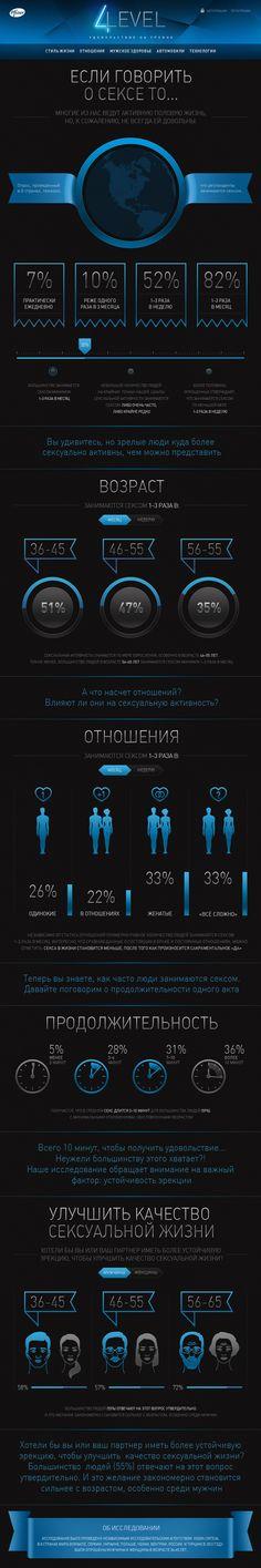 Pfizer infographics