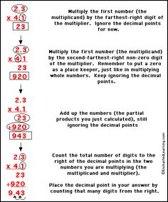 best multiplying decimals images  teaching math learning  multiplying decimals  enchantedlearningcom multiplying decimals dividing  decimals grade  math