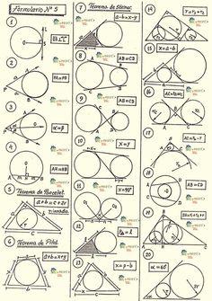 Geometry Formulas, Mathematics Geometry, Physics And Mathematics, Math Formulas, Math Formula Sheet, Logic Math, Circle Math, Math Tutorials, Math Notes