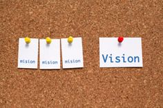 Do you know the difference between a #missionstatement and a #visionstatement for your #business? (Read: http://www.buzzle.com/articles/mission-statement-vs-vision-statement.html)