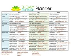 3 day refresh meal plan by coach Kimberly of NoExcusesKimberly