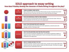 Solo taxonomy essay writing