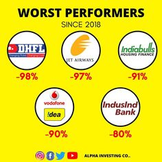 """Investing in these companies would've destroyed your wealth. All these companies were kind of Hot stocks till their downfall began. One probelm with the stocks are , """"They go up at a very fast rate, and they fall back just as quickly"""" Management also plays an important role. It acts as the driver to the car,the business. A good management can take the company to new highs, whereas a bad management has the potential to take the company to the bottom. While analysing a company you should… Jet Airways, Fall Back, Instagram Feed, Plays, Wealth, Acting, Finance, Investing, Management"""
