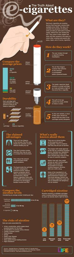 If you think e-cigarettes are the answer, think again. Knowledge is power so please take the time to learn the facts.