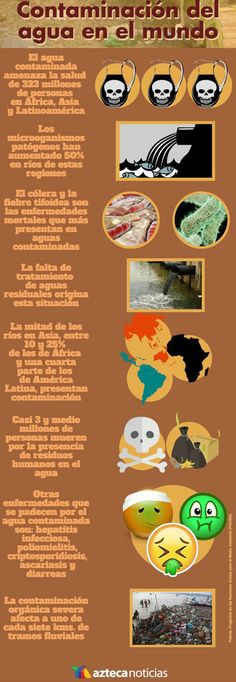 La contaminación del agua es un problema global, en el cual debemos de tener conciencia para erradicar este problema.