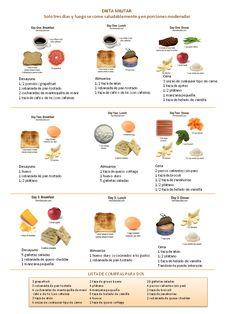 military diet dieta militar