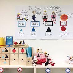 work after Montessori - Merkplakat . - - Partial work after Montessori - Merkplakat . - Partial work after Montessori - Merkplakat . Partial work after Montessori - Merkplakat . Alpha Bet, Montessori Education, Elementary Education, Montessori Bedroom, Primary School, Classroom Management, Teaching Kids, Language, Teacher