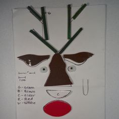Overview This blog describes how to make a fused glass reindeer Christmas ornament. Reindeer ...