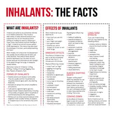 Inhalants Drug Facts   Your Room   NSW Health. Get the facts on Inhalants – the short and long term effects on your body and life, interaction with other drugs, amyl nitrate use during pregnancy, quitting, tolerance and dependence, withdrawal and more. #knowyourdrugfacts