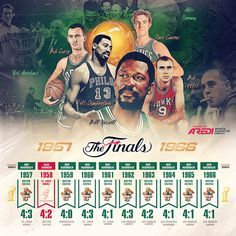 NBA Finals, 1957-1966, History, Boston Celtics, St. Louis Hawks, Red Auerbach, Bill Russell, Wilt Chamberlain, Bob Pettit, Dave Cowens, Bob Cousy, sports social media design