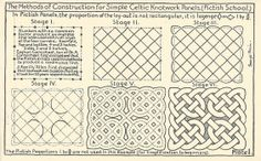 Celtic Art: The methods of Construction by George Bain - Scans that show how to draw Celtic knot artwork.