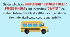 What Is a Charter School? | NCSRC