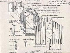 A plan and instructions for building an Anderson Shelter.  This type of air raid shelter was made of metal. 1942.