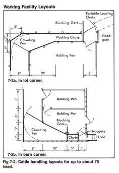 19 best cattle corral design images in 2013 cattle. Black Bedroom Furniture Sets. Home Design Ideas