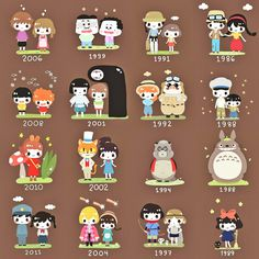 Image shared by Anime♡. Find images and videos about anime, kawaii and studio ghibli on We Heart It - the app to get lost in what you love. Studio Ghibli Art, Studio Ghibli Movies, Studio Ghibli Quotes, Studio Ghibli Characters, Movie Characters, Film Animation Japonais, Animation Film, Hayao Miyazaki, Anime Comics