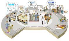 Geneva Engage: E-participation for International Geneva Geneva, Shapes, Infographics, Illustration, Infographic, Illustrations, Infographic Illustrations, Info Graphics, Visual Schedules