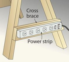 Add a power strip to your sawhorse, you can never have too much power