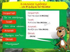 Οι πτώσεις Book Report Projects, Learn Greek, Greek Language, Greek Alphabet, Special Needs Kids, Learning Disabilities, Lessons For Kids, Teaching Tips, Happy Kids