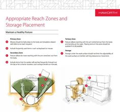Appropriate Reach Zones from Meadows Office preferred partner, Haworth Inc…