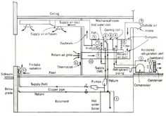 commercial hvac system diagram