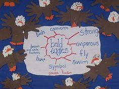 Thinking map mixed with art project - see site for how to take it to the writing step