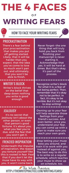 The 4 faces of writing fears. How to overcome procrastination, writer's block, jealousy, and frenzies inspiration in your writing process. How to conquer your fears and actually start writing Writer Tips, Book Writing Tips, Writing Words, Writing Process, Writing Quotes, Writing Resources, Writing Help, Writing Skills, Sentence Writing