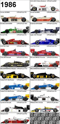 Formula One Grand Prix 1986 Cars
