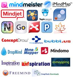 Mind Map of Mind Mapping Programs.