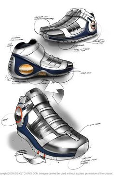 Shoes industrial design sketching
