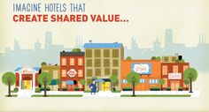 Imagine hotels that create shared value!