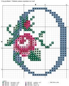 alfabeto celeste virgolettato con rosa: O