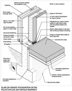 Slab on Grade Foundation Detail Architecture Foundation, Building Foundation, Slab Foundation, Foundation Repair, Footing Foundation, Garage Construction, Residential Construction, Architectural Engineering, Architectural Section