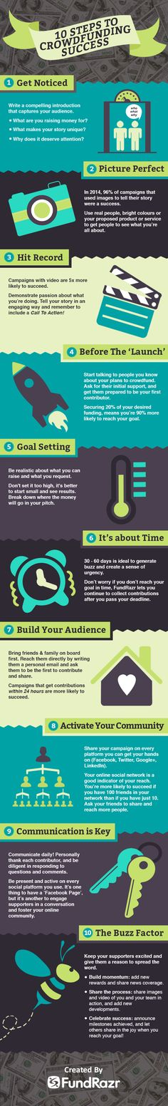 10 Steps to Crowdfunding Success Infographic